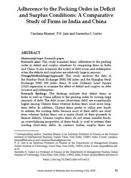 business management articles
